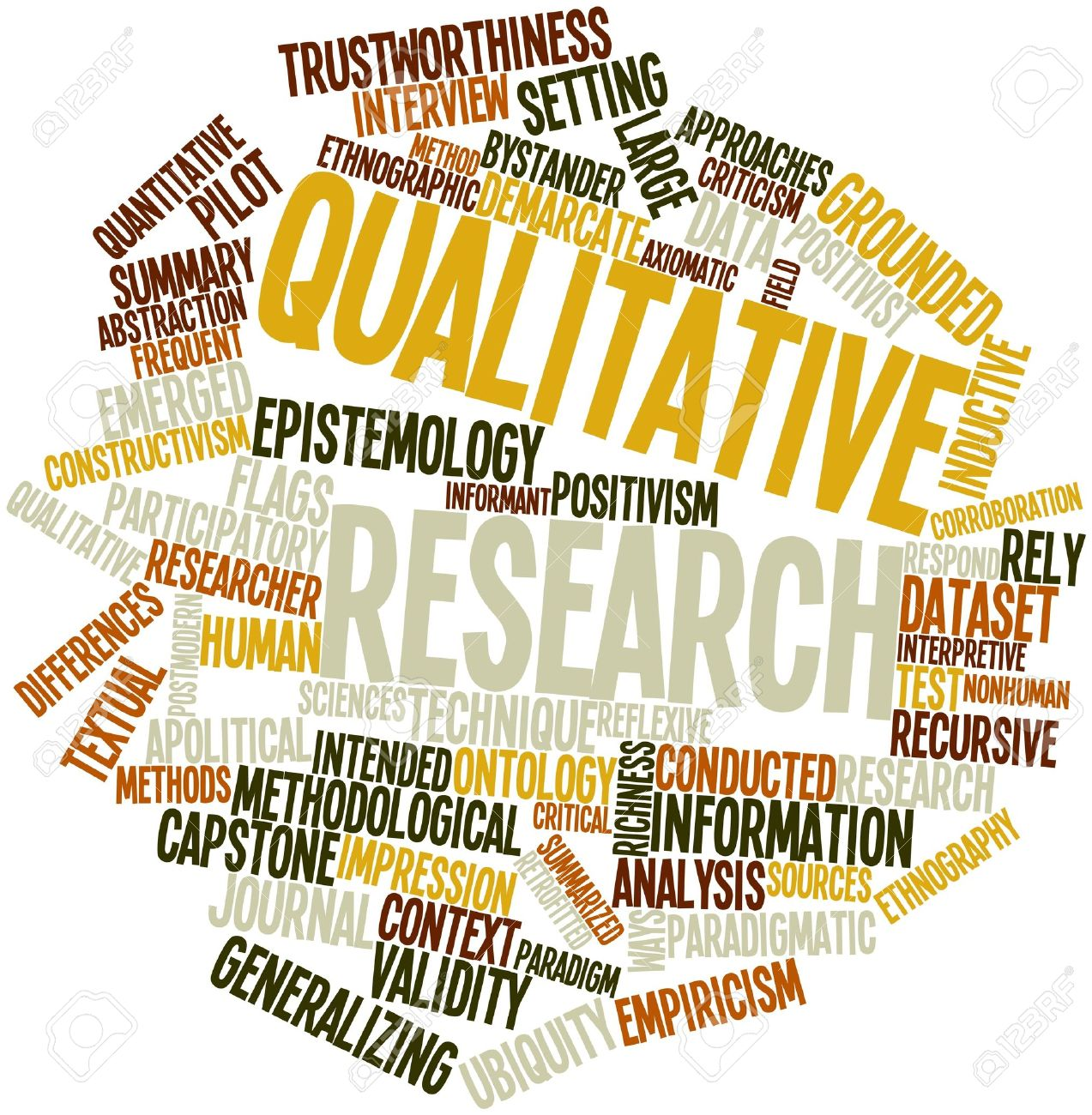 dissertation methodology stock market development relationship I certify that i have read this thesis and have found that it is fully adequate, in  scope and  stock market development economic growth relationship in  emerging  section 3 describes the data, and the methodology is presented in  section 4.